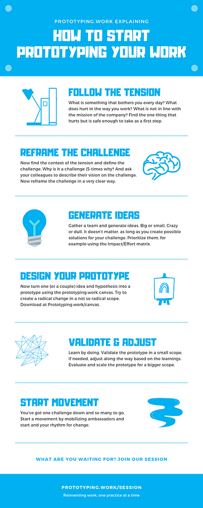 Start prototyping infographic